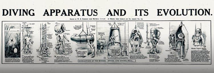 Scuba Diving Apparatus and its Evolution