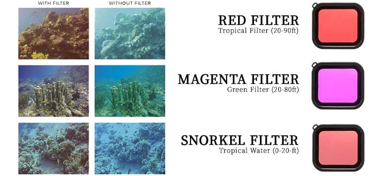 Using GoPro Filter for Underwater Video