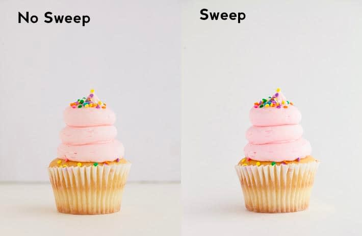 Using a Sweep
