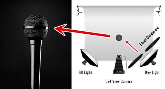 Using a Fill Light in Photography